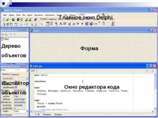 Форма Окно редактора кода Инспектор объектов Дерево объектов Главное окно Del