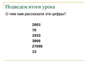 Подведем итоги урока О чем нам рассказали эти цифры? 2003 70 1933