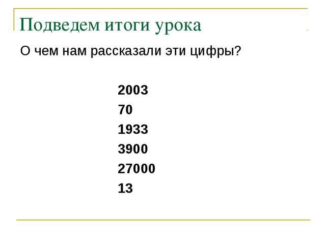 Подведем итоги урока О чем нам рассказали эти цифры? 2003 70 1933...