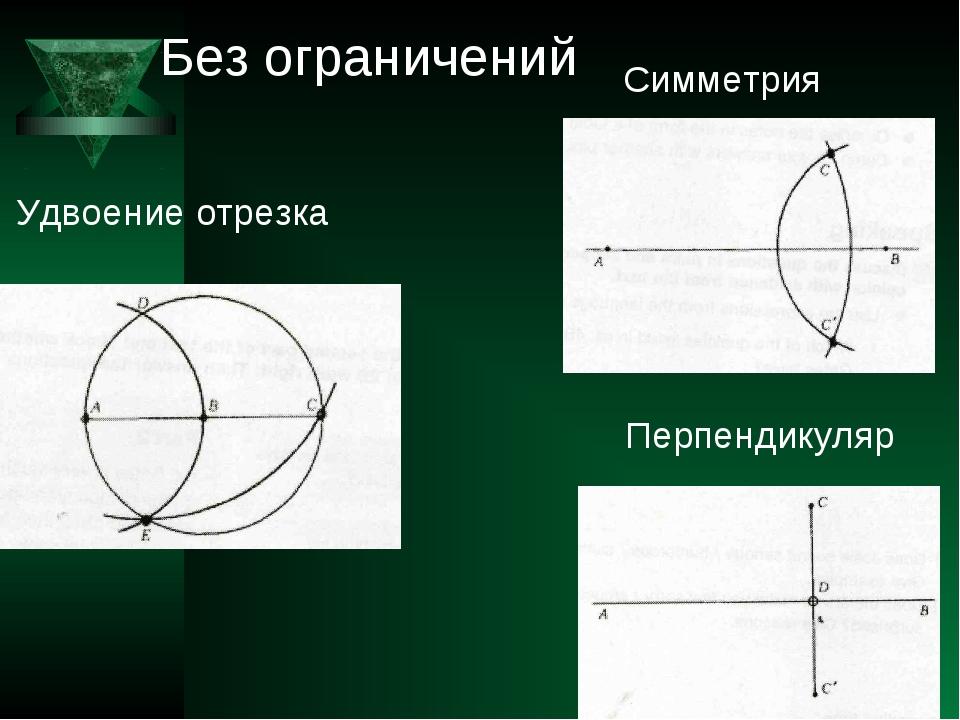 Без ограничений Удвоение отрезка Симметрия Перпендикуляр