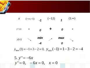 -1 1 - 0 + 0 - min -4 max 0