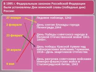 27 января 2 февраля 23 февраля 18 апреля 9 мая Ледовое побоище, 1242 День сня
