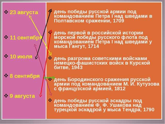 23 августа 11 сентября 10 июля 8 сентября 9 августа день победы русской арми...