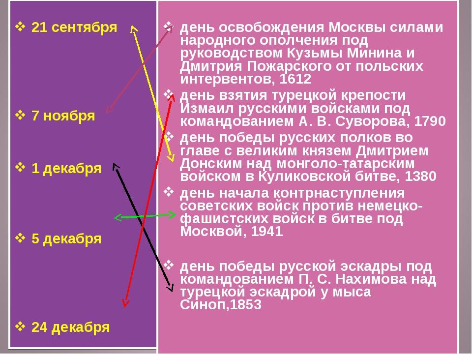 21 сентября 7 ноября 1 декабря 5 декабря 24 декабря день освобождения Москвы...