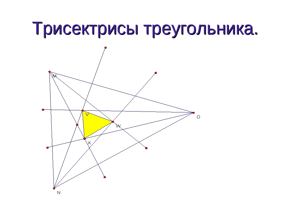 Трисектрисы треугольника.