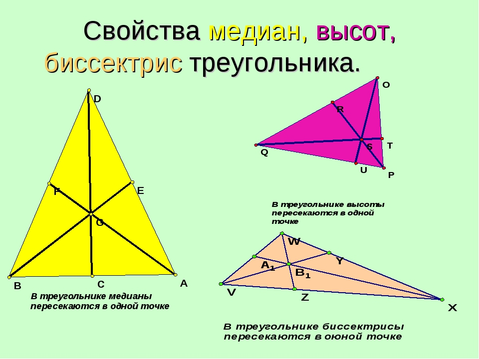 Свойства медиан, высот, биссектрис треугольника.