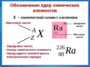 Обозначение ядер химических элементов - Зарядовое число - Номер химического э