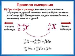 Б) При альфа – распаде химического элемента образуется другой элемент, которы