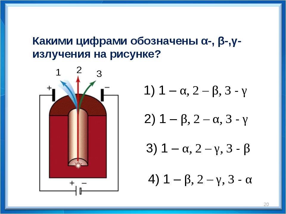* Какими цифрами обозначены α-, β-,γ-излучения на рисунке? 1 2 3 1) 1 – α, 2...