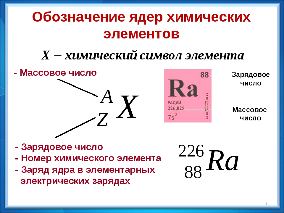Обозначение ядер химических элементов - Зарядовое число - Номер химического э...