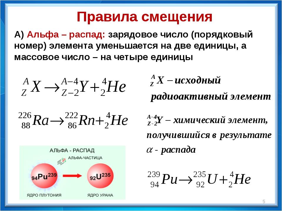 Правила смещения А) Альфа – распад: зарядовое число (порядковый номер) элеме...