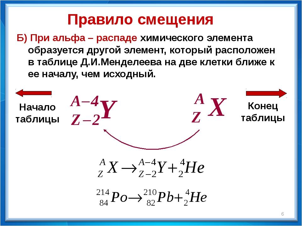 Б) При альфа – распаде химического элемента образуется другой элемент, которы...