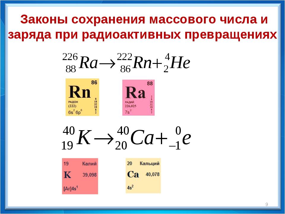 Законы сохранения массового числа и заряда при радиоактивных превращениях *