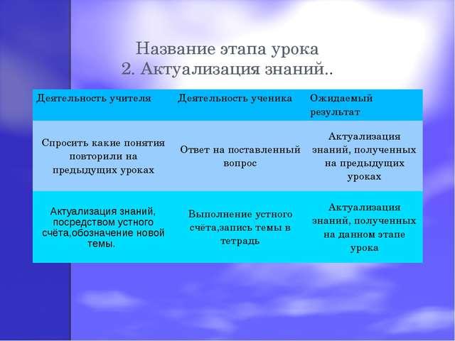 Название этапа урока 2. Актуализация знаний.. Деятельность учителяДеятельнос...