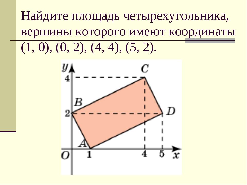 Найдите площадь четырехугольника, вершины которого имеют координаты (1, 0), (...