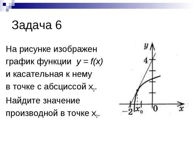Задача 6 На рисунке изображен график функции у = f(x) и касательная к нему в...