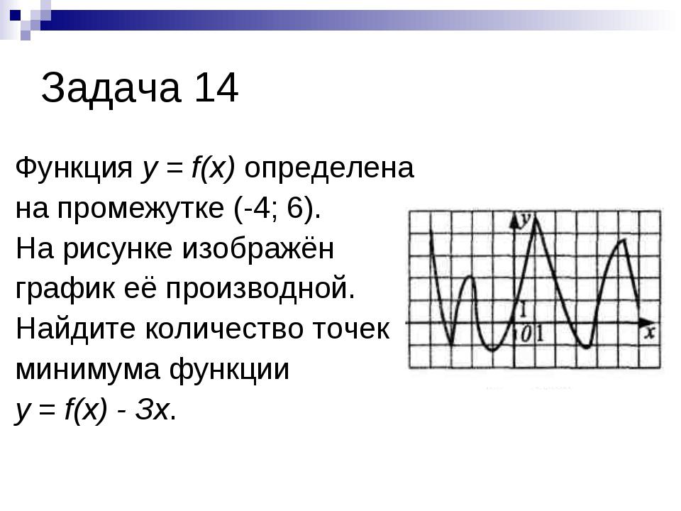 Задача 14 Функция у = f(x) определена на промежутке (-4; 6). На рисунке изобр...
