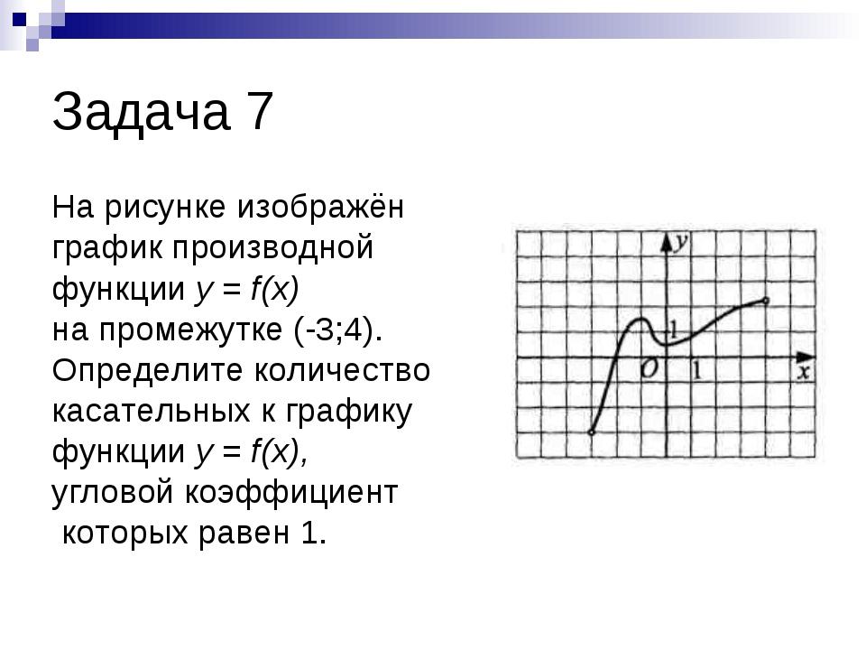 Задача 7 На рисунке изображён график производной функции у = f(x) на промежут...