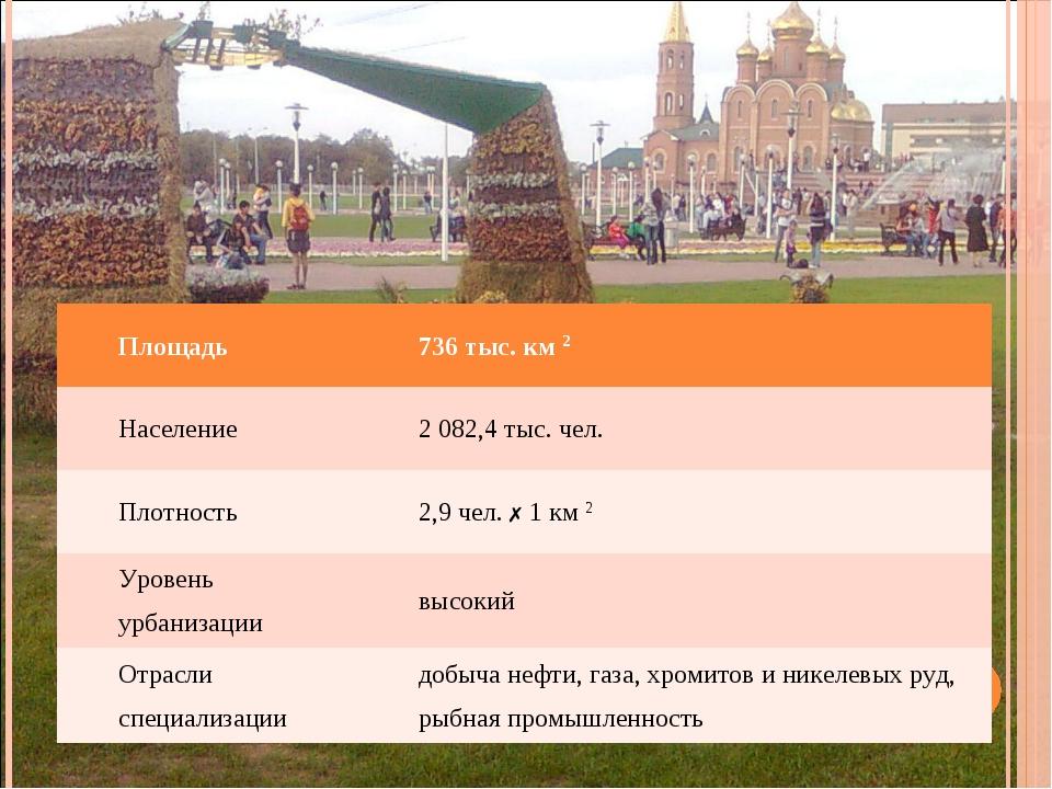Площадь 736 тыс. км 2 Население2082,4 тыс. чел. Плотность2,9 чел.  1 км...