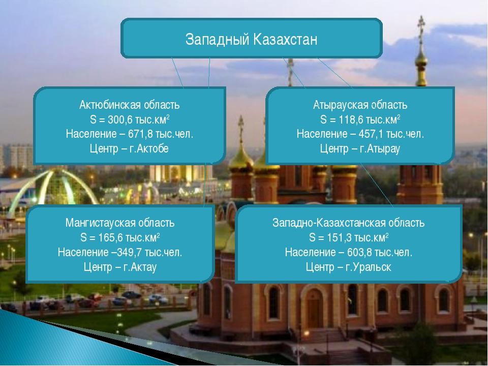 Западный Казахстан Актюбинская область S = 300,6 тыс.км2 Население – 671,8 ты...