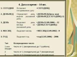 4. Дата и время – 14 шт. 1. СЕГОДНЯВставляет сегодняшнюю дату=СЕГОДНЯ() 2.