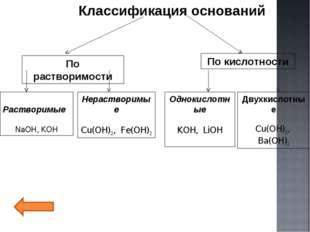 Классификация оснований По растворимости По кислотности Растворимые NaOH, KOH