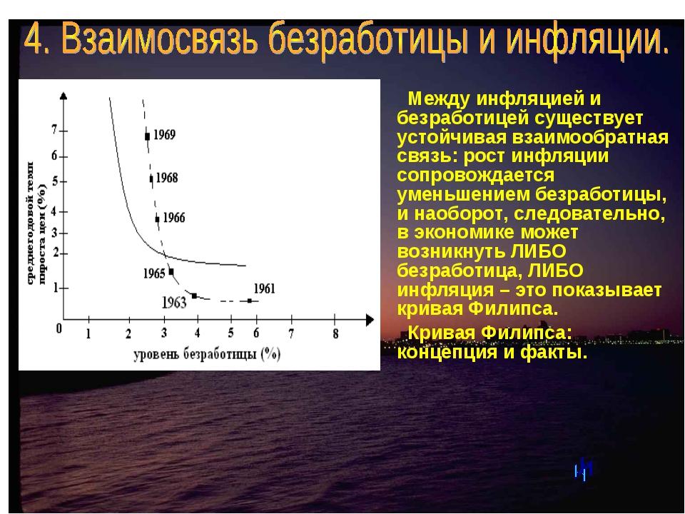 Между инфляцией и безработицей существует устойчивая взаимообратная связь: р...