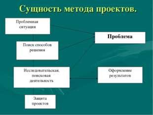 Сущность метода проектов.