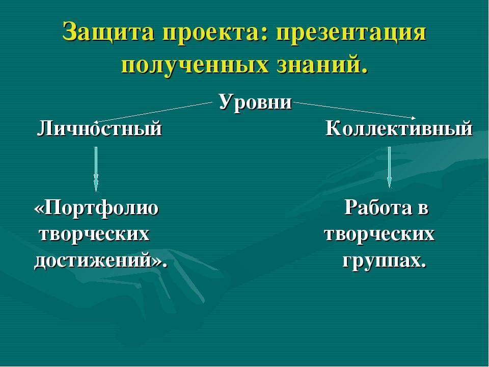 Защита проекта: презентация полученных знаний. Уровни Личностный Коллективный...