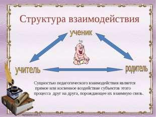 Структура взаимодействия Сущностью педагогического взаимодействия является п