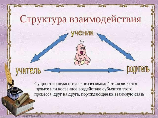 Структура взаимодействия Сущностью педагогического взаимодействия является п...