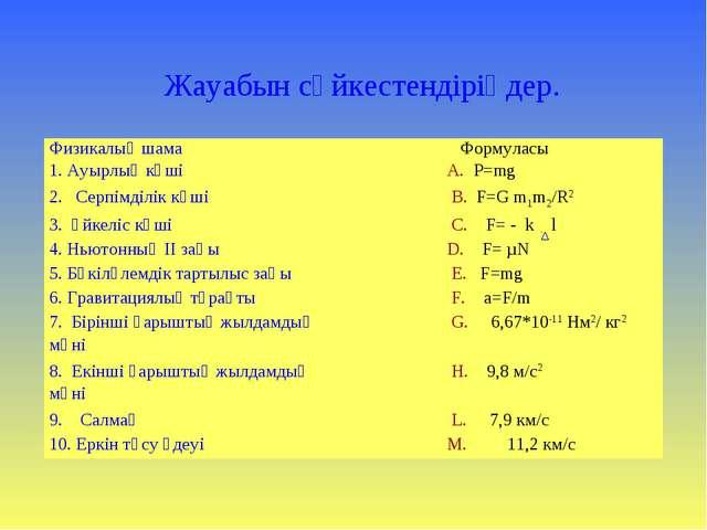 Жауабын сәйкестендіріңдер. Физикалық шама 1. Ауырлық күші Формуласы А. P=mg...