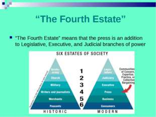 """The Fourth Estate"" ""The Fourth Estate"" means that the press is an addition t"