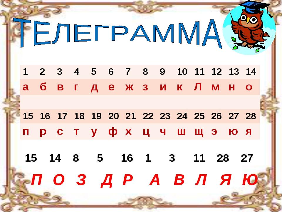 П О З Д Р А В Л Я Ю 1234567891011121314 абвгдежзикЛм...