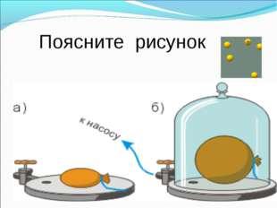 Поясните рисунок