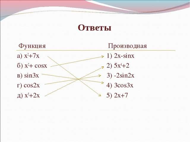Ответы Функция Производная  а)x2+7x1) 2x-sinx б) x2+ cosx2)...
