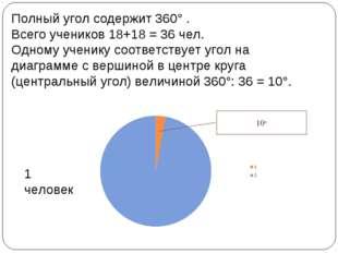 Полный угол содержит 360° . Всего учеников 18+18 = 36 чел. Одному ученику соо
