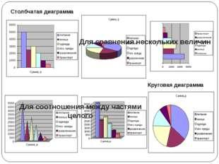 Для сравнения нескольких величин Для соотношения между частями целого Столбча