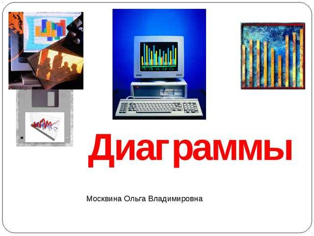 Диаграммы Москвина Ольга Владимировна