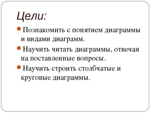 Цели: Познакомить с понятием диаграммы и видами диаграмм. Научить читать диаг...