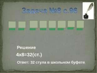 Решение 4х8=32(ст.) Ответ: 32 стула в школьном буфете.