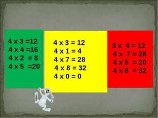 4 х 3 =12 4 х 4 =16 4 х 2 = 8 4 х 5 =20  4 х 3 =12 4 х 1 =4