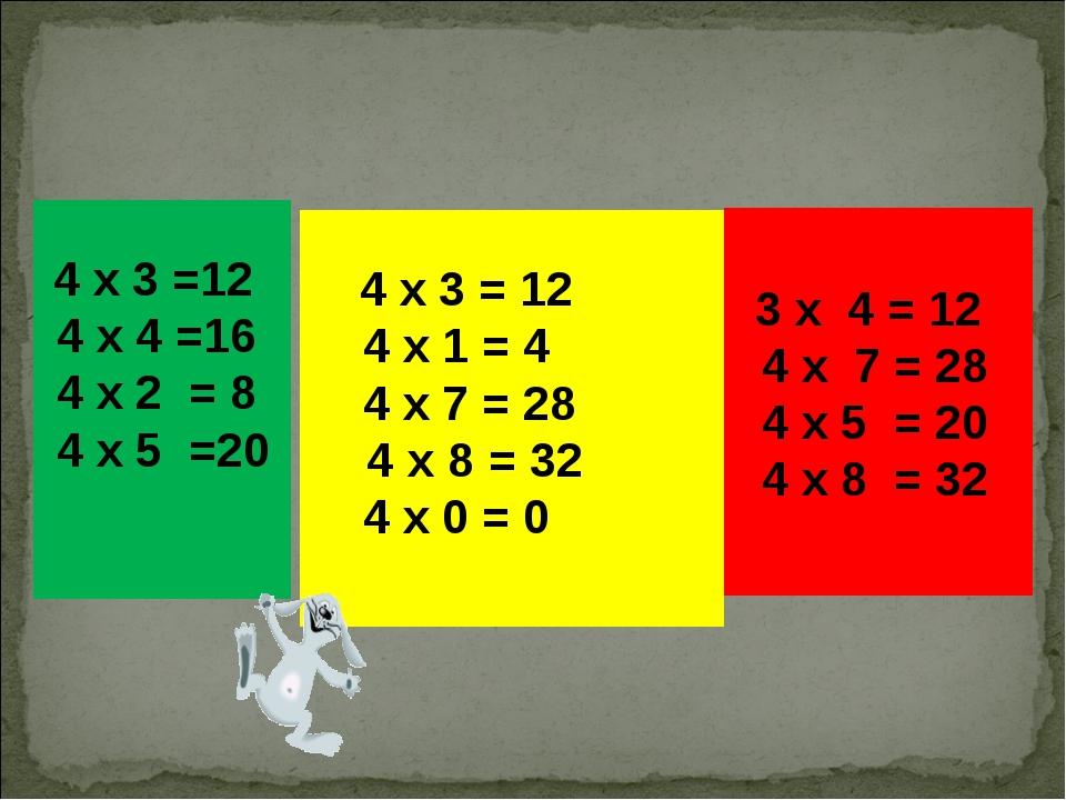 4 х 3 =12 4 х 4 =16 4 х 2 = 8 4 х 5 =20  4 х 3 =12 4 х 1 =4...