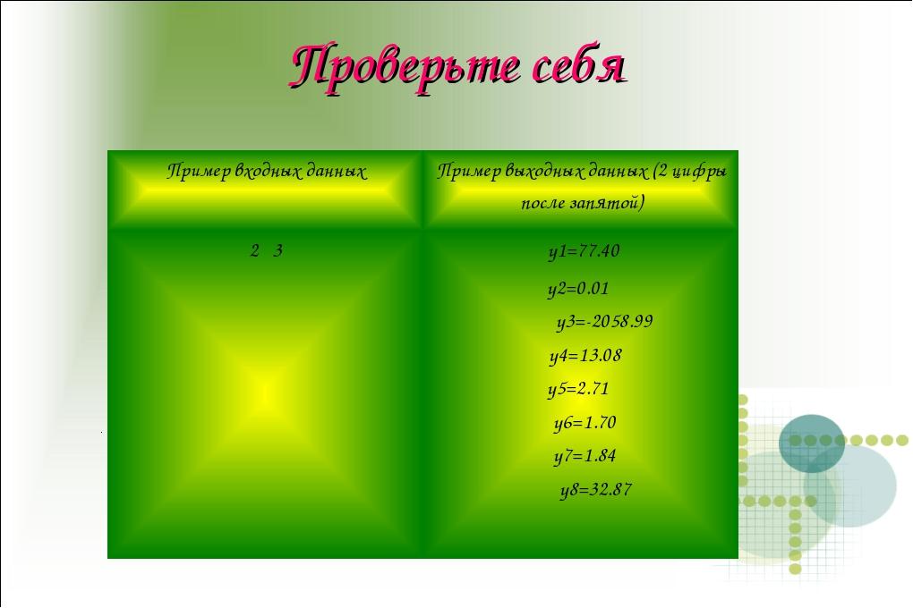 Проверьте себя y2=0.01 y3=-2058.99 y4=13.08 y5=2.71 y6=1.70 y7=1.84 y8=32.87...