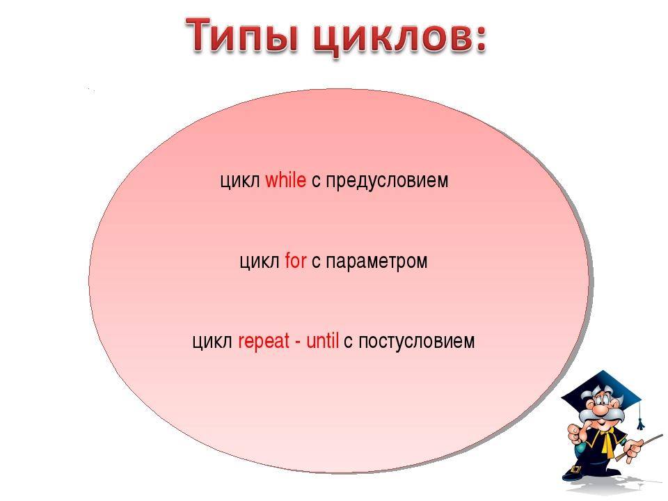 цикл while с предусловием цикл for с параметром цикл repeat - until с постусл...