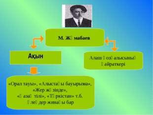 М. Жұмабаев Ақын Алаш қозғалысының қайраткері «Орал тауы», «Алыстағы бауырыма