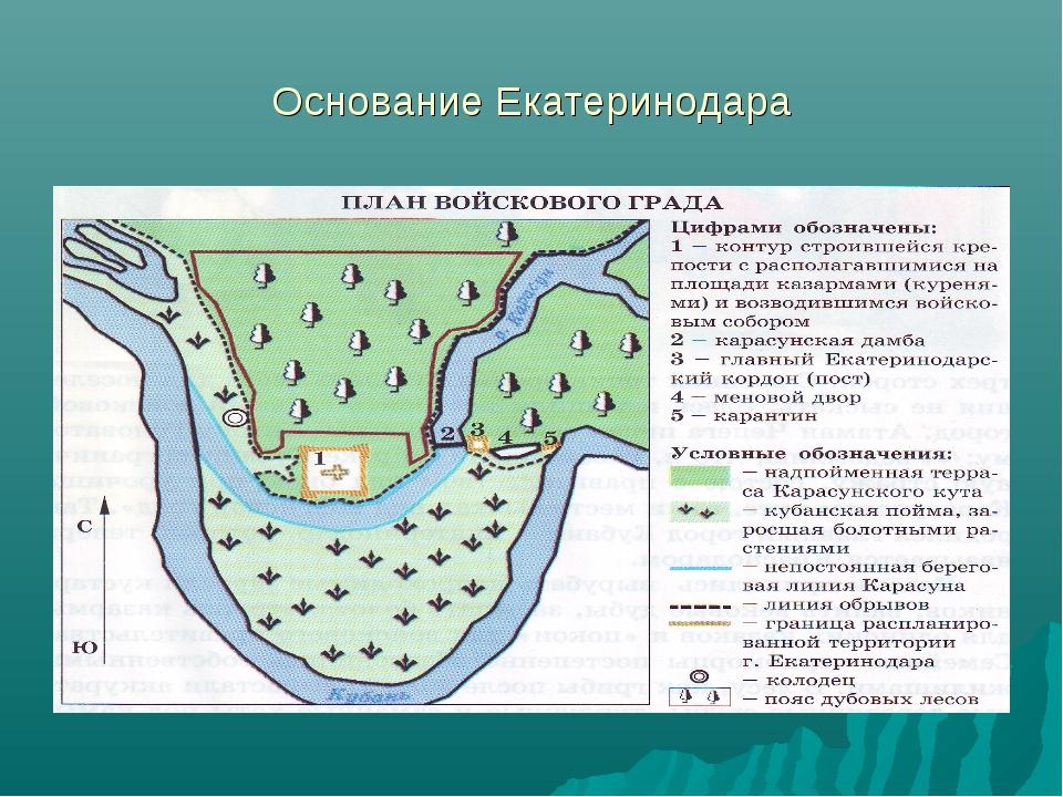 Основание Екатеринодара