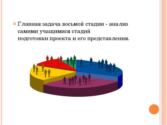 Главная задача восьмой стадии - анализ самими учащимися стадий подготовки про...