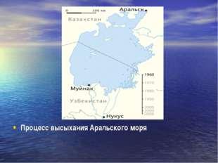 Процесc высыхания Аральского моря