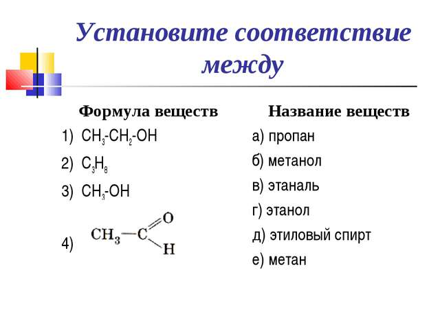Установите соответствие между Формула веществ 1) СН3-СН2-ОН 2) С3Н8 3) СН3-ОН...